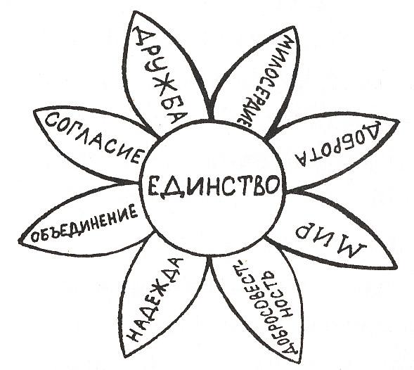 День народного единства сценарий