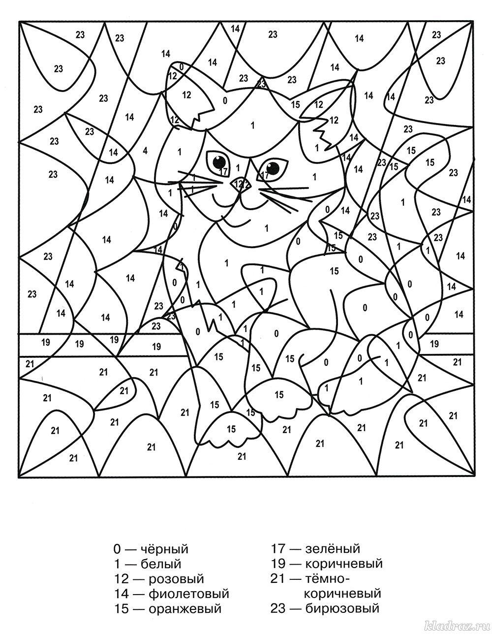 Раскраски по номерам «Домашние животные» для детей от 6 ...