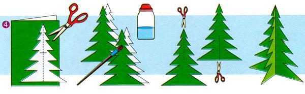 Как сделать елку объемную из бумаги своими