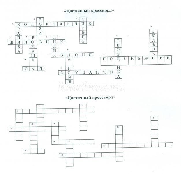 Кроссворд по информатике с вопросами и ответами 5 класс