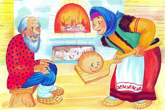 Сценарий для детей по сказке колобок