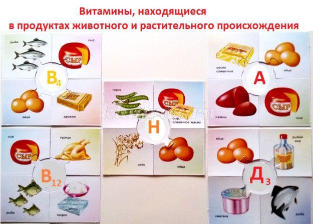 Сценарий о продуктах
