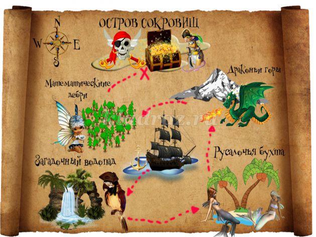 картинки остров сокровищ для детей