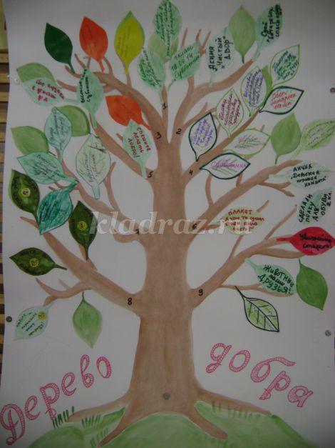 Своими руками дерево добра 637