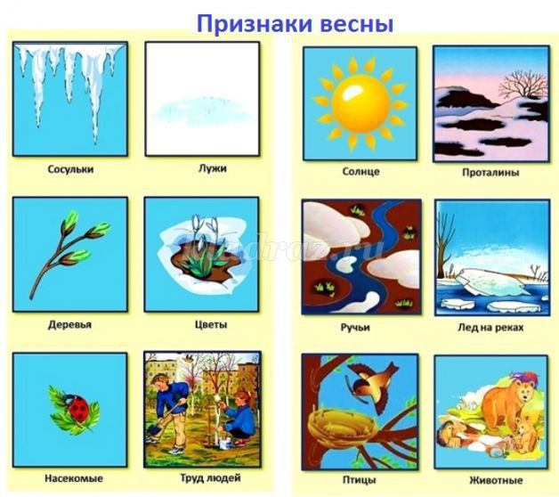 Картинки для детей по пожарной безопасности в детском саду